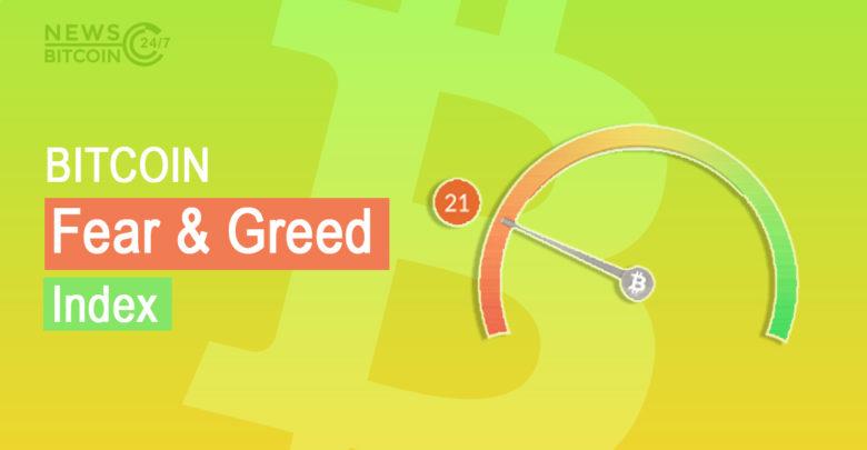 félelem greed index btc)