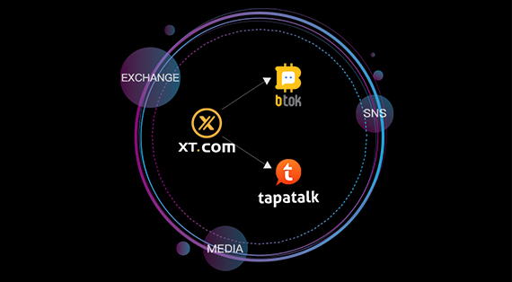 XT.COM integrated with Btok and Tapatalk